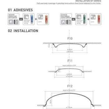 монтаж F12 фото-инструкция