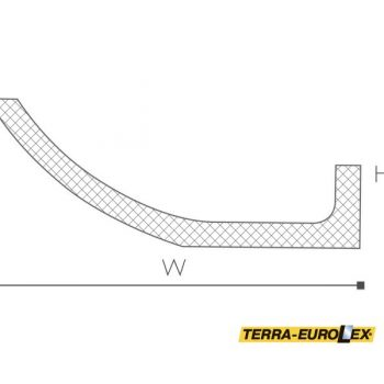 WALLSTYL®WT-схема +размеры