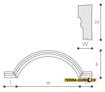 схема и размеры DOMOSTYL®GA3